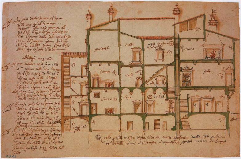 義大利文藝復興時期的居家生活(上篇)